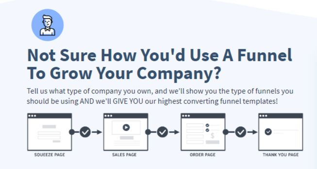 11 ClickFunnel Alternatives that Are Much Cheaper 2