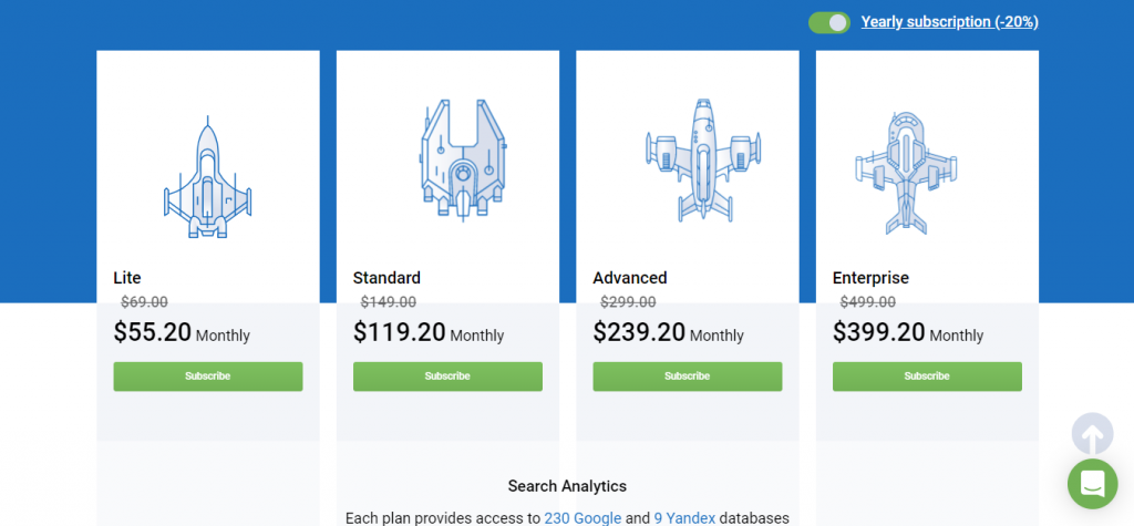 10 Must-Have Website Traffic Checker Tools for 2020 3