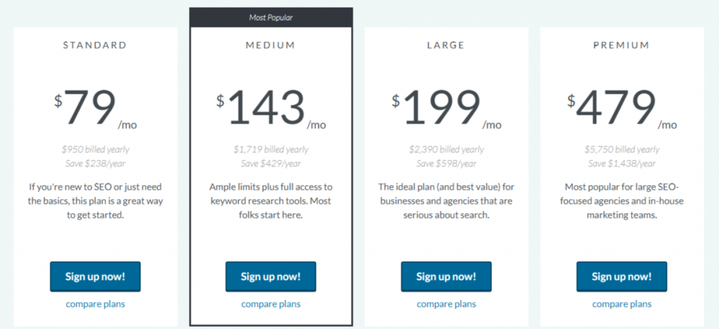 10 Must-Have Website Traffic Checker Tools for 2021 1